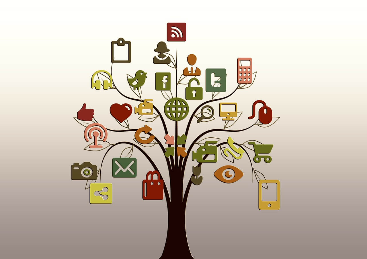 tree of website icons