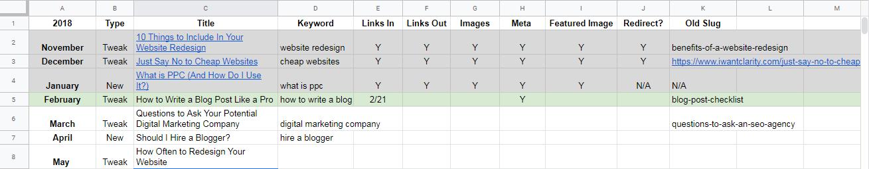 content calendar for blog